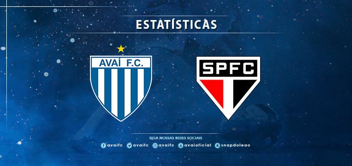 Resultado de imagem para Avaí x São Paulo