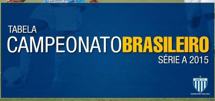 Banner tabela do Campeonato Brasileiro A