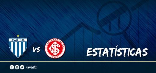 Site - Avaí x Inter